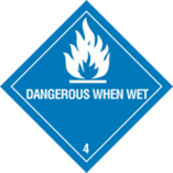 Class 4.3 Dangerous when wet